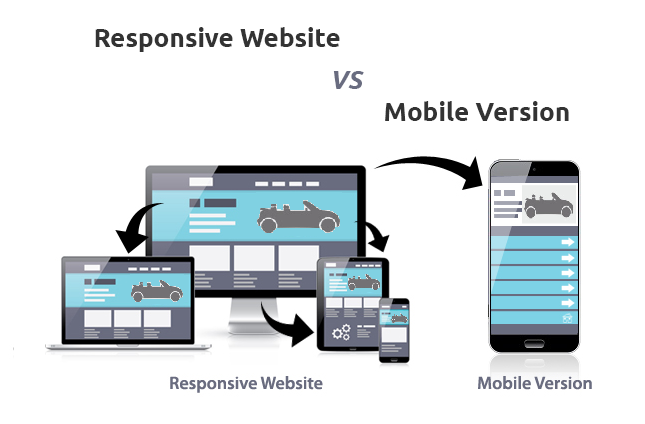 how to create mobile version of website