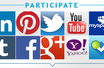 Does Your Dealership Use Social Media Power?