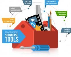 Multimedia Tools: Make your Dealer Website Dynamic