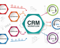 CRM Workflow: Automate Your Sales Process