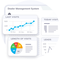 services for car dealers