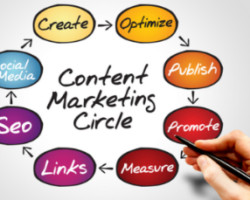 Content Marketing As SEO Strategy For Your Website
