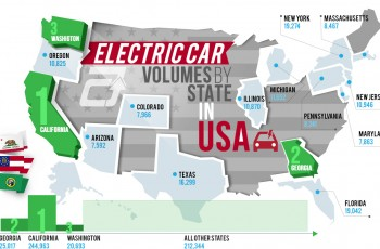 Electric Car Volumes by State in USA