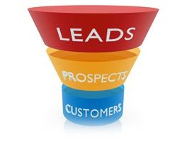 Inbound and Outbound Marketing for Car Dealers