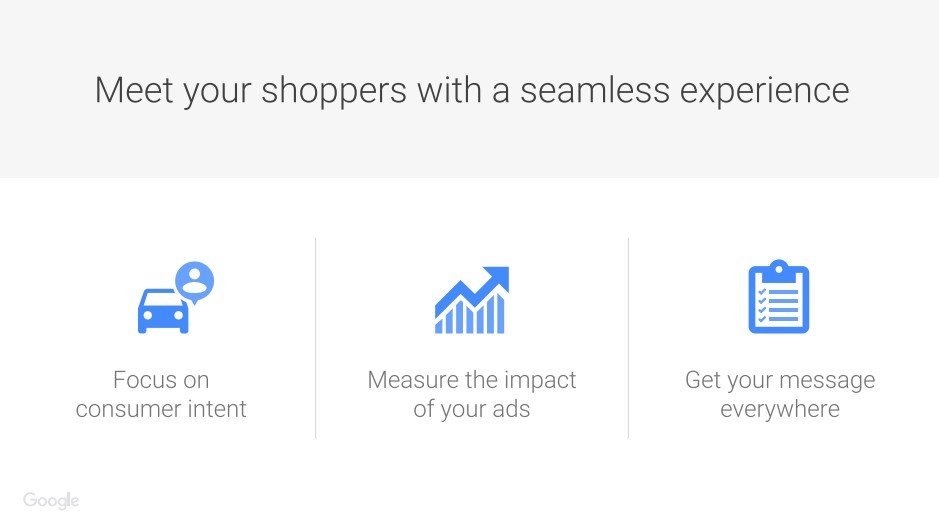 Effectively Reach Today's Automotive Shoppers