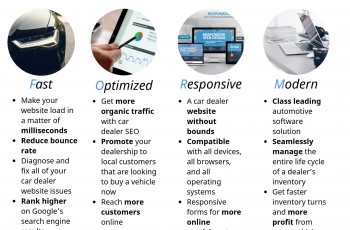 How To Keep Your Car Dealer Website in Top FORM?